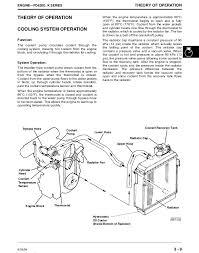 john deere garden tractor parts diagram sources john deere 60 tractor wiring diagram john deere 445 lawn garden tractor service repair manual