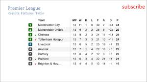 table barclays premier league football match day 13