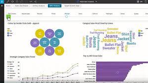 Home Budget Planning Software Planning Analytics Overview Ibm