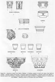 Capitals Encyclopaedia Iranica