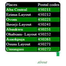Central business district is located in abuja municipal. Nigeria Zip Codes For Android Apk Download