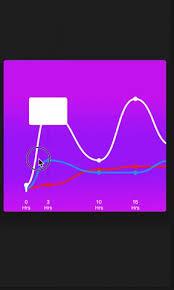 Chart Widget A Beautiful Bezier Line Chart Widget For Flutter