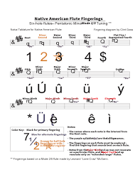 Native American Flute Notes Chart Native American Flute Fingerings Free Download