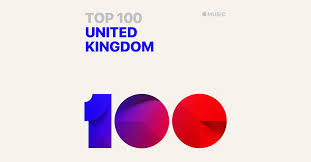 Music Uk Charts Top 100 Itunes Top 100 Songs Uk The Chart