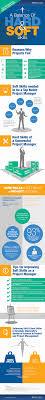17 best images about project management charts 17 best images about project management charts briefs and fails