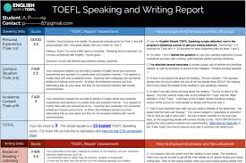essay writing samples for toefl essay examples speaking and writing strategies for the toefl ibt