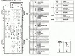 2008 ford ranger fuse box diagram 2001 xlt 1994 16 fit u003d200 2001 ford ranger fuse panel diagram 2008 ford ranger fuse box diagram screnshoots 2008 ford ranger fuse box diagram 2001 xlt 1994