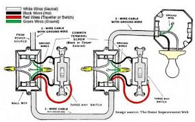 installing a light switch wiring diagram wiring diagram and how to install a light switch three way switch wiring