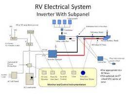 similiar travel trailer inverter charger keywords 50 rv inverter wiring diagram inverter car wiring diagram pictures