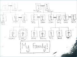 Draw Family Tree Diagram – Wiring Diagram Pro