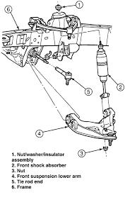 similiar ford explorer suspension parts diagrams keywords alfa showing > ford explorer suspension parts diagrams