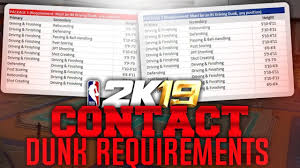 Speed Boosting Chart 2k19 Nba 2k19 Contact Dunk Package Requirements 2k19 How To Get Contact Dunk Nba Contact Dunk Builds 2k19