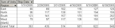What Is Pivot Table Pivot Table Wikipedia