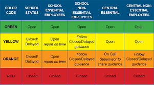 Dcps Org Chart Inclement Weather Guidance Dcps
