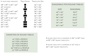 what size tablecloth for 40 inch round table ideas