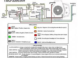 wiring diagram murray riding lawn mower the wiring diagram lawn mower ignition switch wiring diagram schematics and wiring wiring diagram