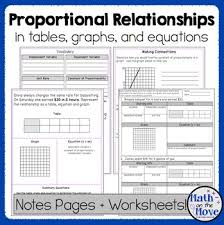 proportional relationships tables