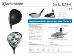 Taylormade Sldr Fairway Woods And Hybrids Golfwrx