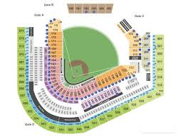 Your Ultimate Guide To 2019 Mlb All Star Game The Seat