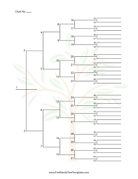 Genealogy Chart Template 6 Generation Ancestor Chart Template Free Family Tree