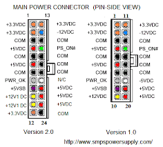 atx power supply pinout and connectors atx power supply pinout 24 and 20 pin