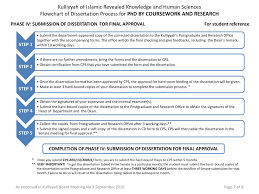 Research Proposal Flow Chart Example Ppt Phase I Research Proposal For Student Reference