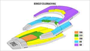 Zellerbach Hall Seating Chart