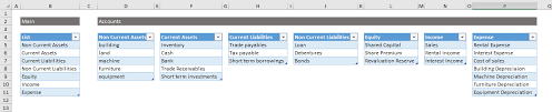 Chart Of Accounts Uk Excel Making Dynamic Chart Of Accounts Journal Ledgers In Excel