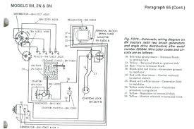 wiring diagram for ford 8n wiring diagrams best ford 8n distributor diagram wiring diagram for ford 8n 12 volt ford 8n distributor diagram and