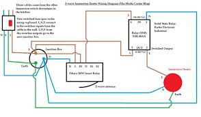 wiring diagram symbols for 3kw heaters readingrat net electronic symbols pdf at Heater Symbol Wiring Diagram