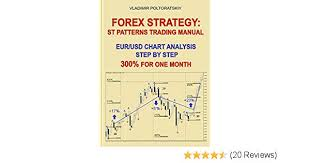 Learn To Trade Smart Charts Review Forex Strategy St Patterns Trading Manual Eur Usd Chart Analysis Step By Step 300 For One Month Trading Strategies Forex Trading Futures