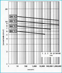 Hdpe Pipe Pressure Rating Chart Hdpe Pipes And Fittings Polyethylene Piping Systems
