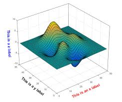 matlab axis font size phymhan matlab axis label alignment file exchange matlab central