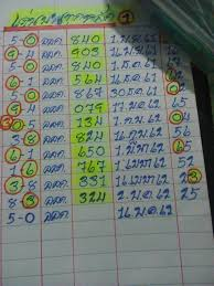 16 5 2019 Thai Lottery Vip Game Blogging Pk