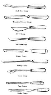 wood lathe tools names. patterns of gouges make same in wood - not a pattern intrinsic thought. lathe tools names r