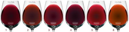 Red Wine Types Chart Red Wine Pit Row Wine Liquor