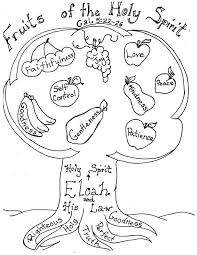 Small Picture Fruits Of The Spirit Coloring Pages chuckbuttcom