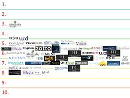 Tempurpedic Firmness Chart Mattress Firmness Guide 2019 Choosing The Right Mattress