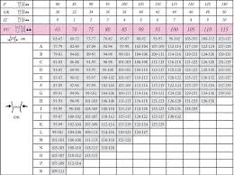 Breast Implant Bra Size Chart Bra Fitting Breast Augmentation How To Measure Bra Size