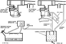 repair guides vacuum diagrams vacuum diagrams autozone com 1969 Corvette Vacuum Hose Diagram 1969 Corvette Vacuum Hose Diagram #13 1969 corvette vacuum hose diagram