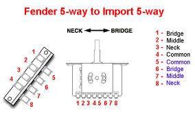 import 5 way switch wiring diagram wiring diagram diagrams base way switch source hsh wiring help