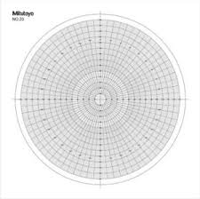Mitutoyo Optical Comparator Overlay Charts Details About Optical Comparator Chart For Profile Projector Overlay Chart Mitutoyo 512075