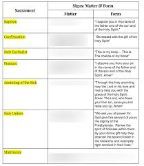 Form And Matter Of Sacraments Chart Crochet Religion Matter And Form Chart Diagram Quizlet
