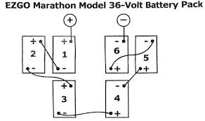 ez go golf cart battery wiring diagram how to wire a 24 volt trolling motor plug at 36 Volt Battery Wiring Diagram