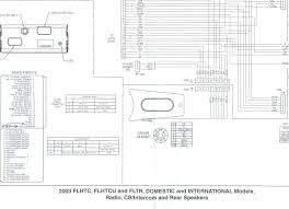 harley radio wiring wiring diagrams terms harley radio wiring harness wiring diagram harley radio wiring schematic harley radio wiring
