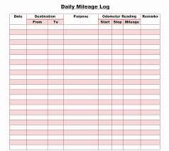 Mileage Spreadsheet Template Alltheshopsonline Co Uk