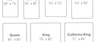 Queen vs king mattress Queen Size King Inspire Furniture Ideas King Bed Vs Cal King King Size Versus King King Size Bed Vs King Cal