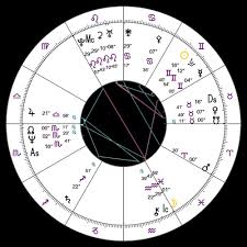 Cosmic Birth Chart Cosmic Dna Birth Chart The Blue Moon Of Neptune