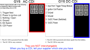 dc cdi wiring diagram wiring diagram beamer cdi wiring diagrams auto diagram schematic