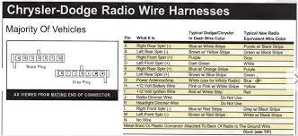 2003 dodge neon wiring diagram radio neon wiring schematicwiring Dodge Neon Stereo Wiring Diagram 2003 dodge neon wiring diagram radio 1995 dodge neon stereo wiring diagramneon wiring diagram images 98 dodge neon stereo wiring diagram